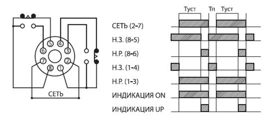 Схема работы реле РВ1 (в